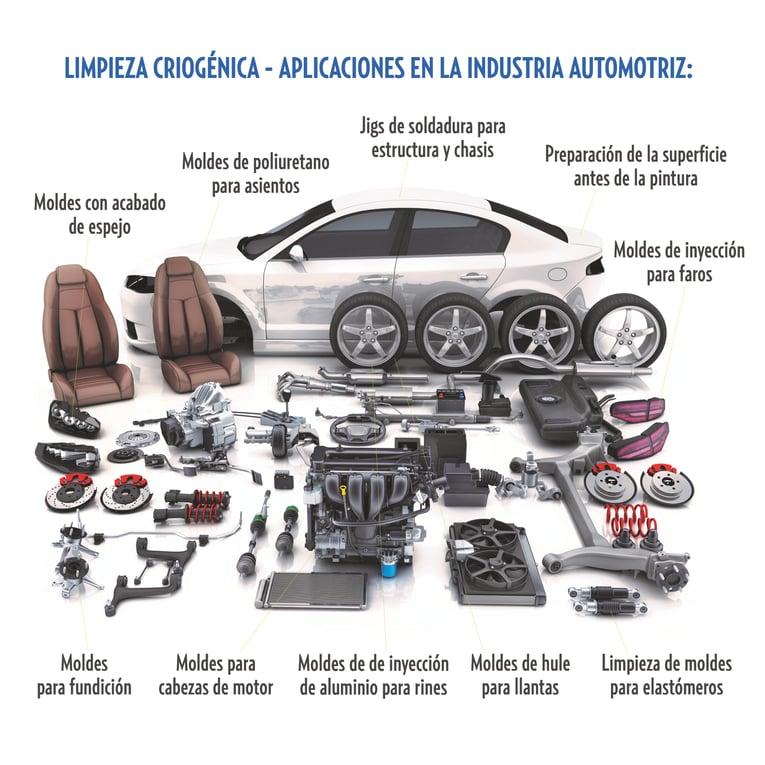Automotive-apps