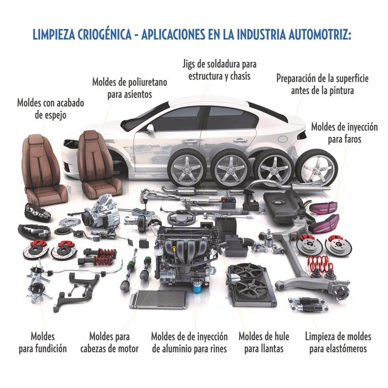 3 aplicaciones de la limpieza criogénica en la industria del automóvil